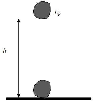 II princip termodinamike