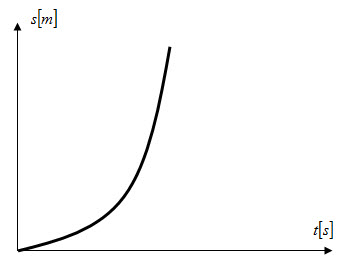 grafik 6