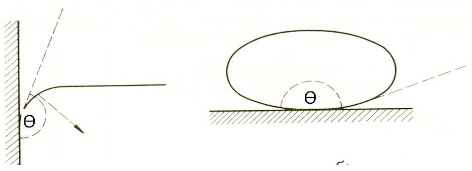 kapilarnost 1