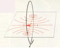 magnetno polje 7