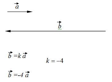 mnozenje vektora 2
