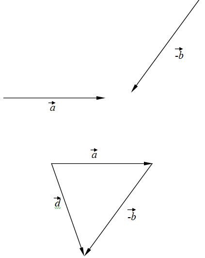 oduzimanje vektora 2