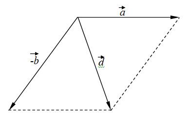 oduzimanje vektora 5