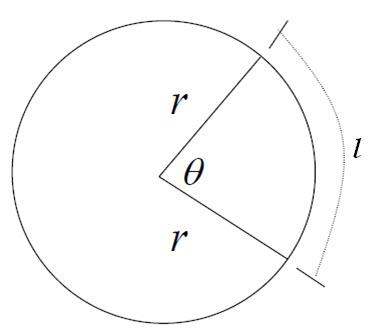 rotaciono 3