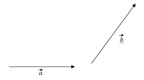 sabiranje vektora 1