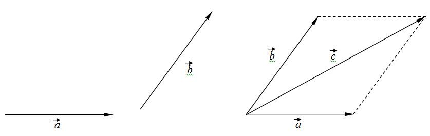 sabiranje vektora 8
