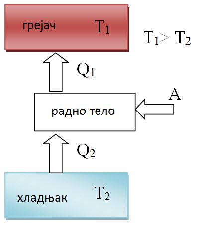 toplotni motori 2
