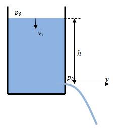toricelijeva teorema