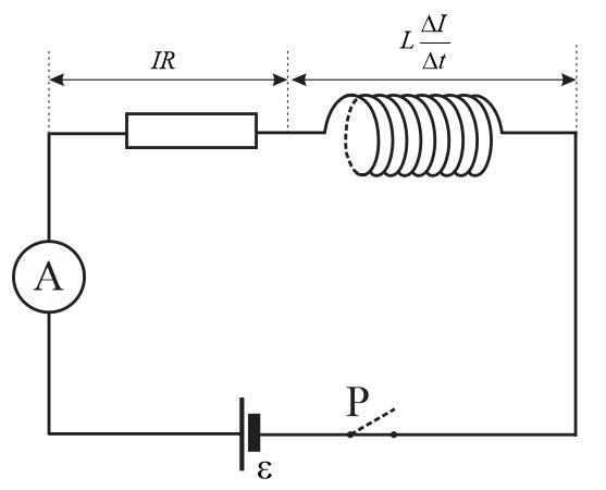energija-magnetnog-polja