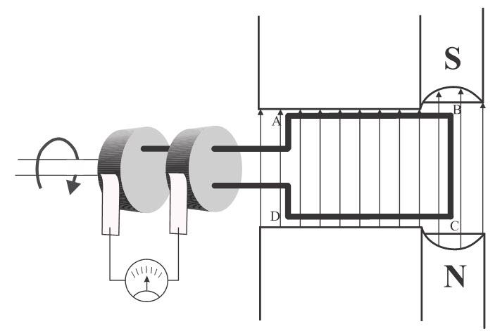 indukcioni-generator