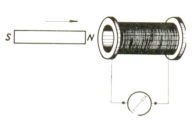 magnet-i-kalem