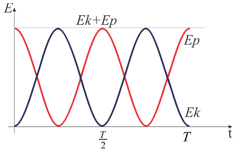 energija-grafik-1