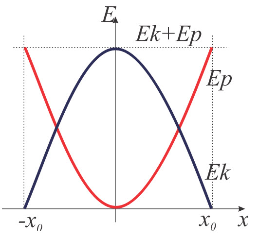 energija-grafik-2